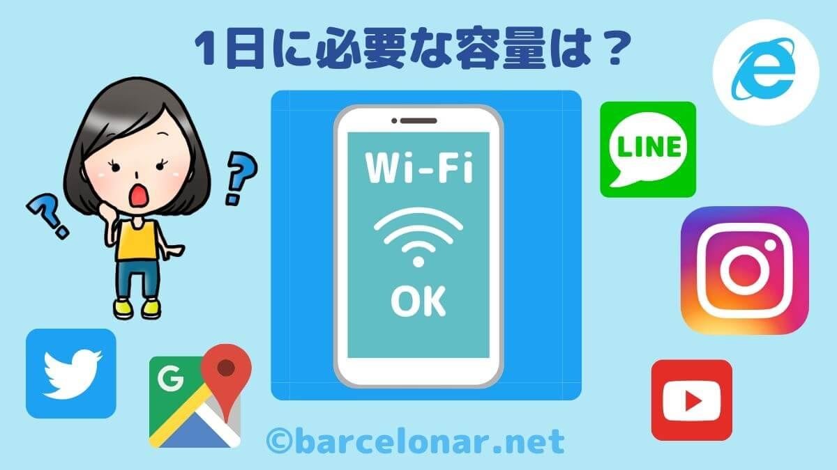 海外旅行のWiFiレンタル通信料の目安・ネット・LINE・インスタ・マップ