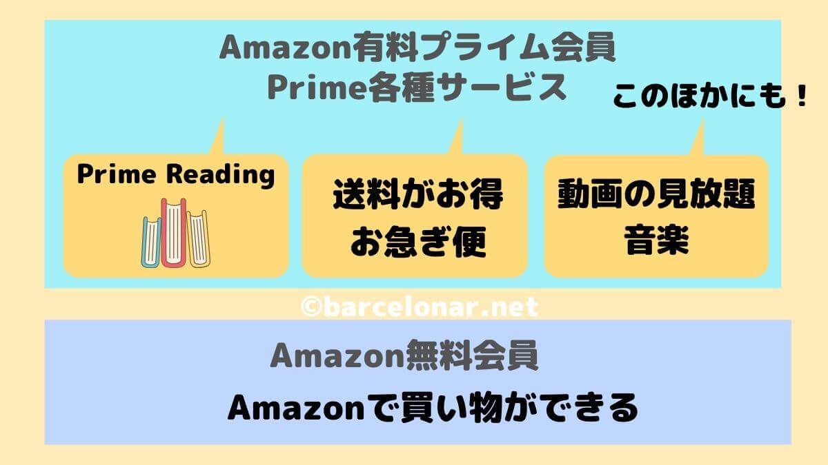 【スペイン語の本】Amazon電子書籍でお得に読む方法!kindleとprime reading