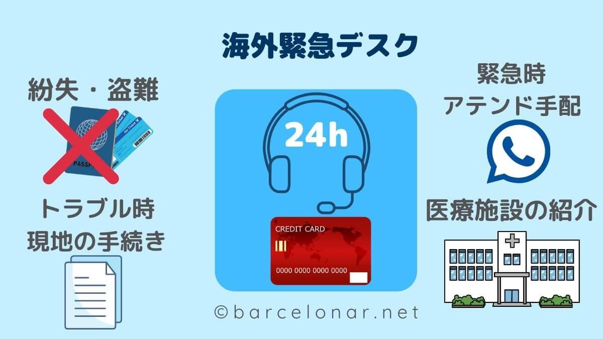 【エポスカードの海外緊急デスク】24時間電話OK!スペイン旅行でのメリット7つ
