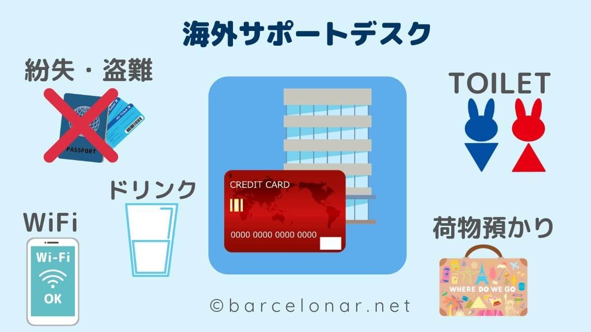【エポスカードの海外サポートデスク】スペイン旅行でのメリット7つ