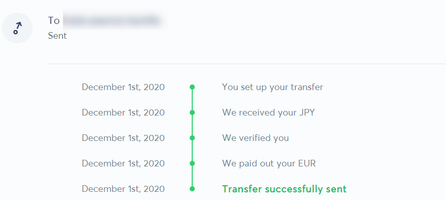 TransferWiseで実際に送金に架かる日数