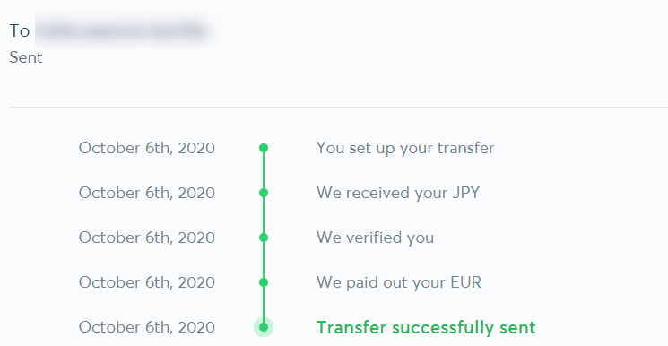 TransferWiseの海外送金にかかった日数