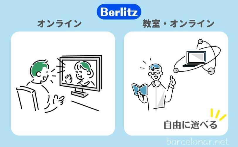 ベルリッツのスペイン語はオンラインと通学から自由に選べる