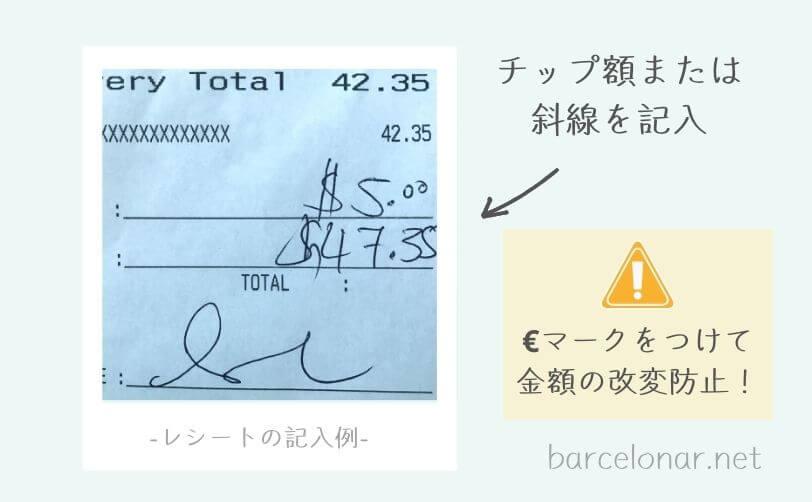 チップの記入方法とクレジットカードでの払い方・スペイン旅行